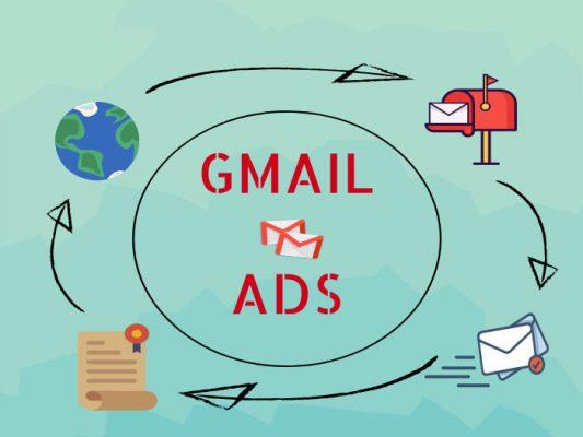 Quảng cáo google Gmail là gì
